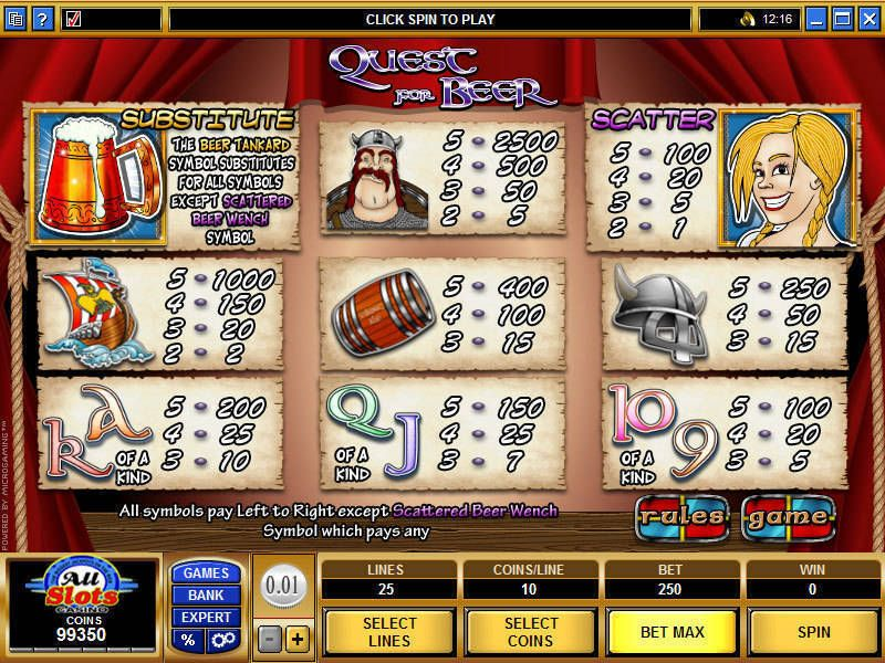 Quest for Beer Microgaming Slot Info