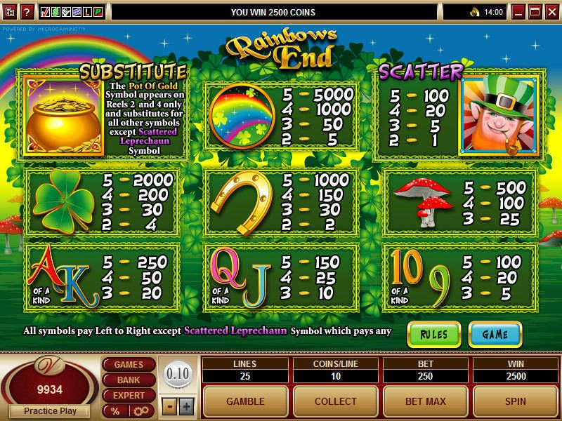 Wild Shark - 5 Reels - Play legal online slot games! OnlineCasino Deutschland