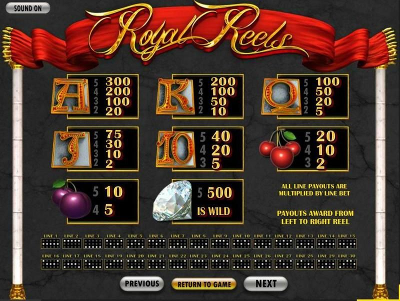 Royal Reels Betsoft Slot Info