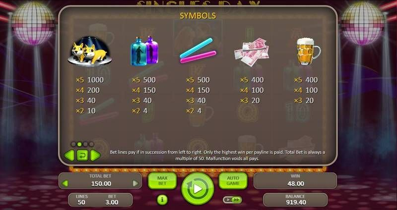 Singles Day Booongo Slot Paytable