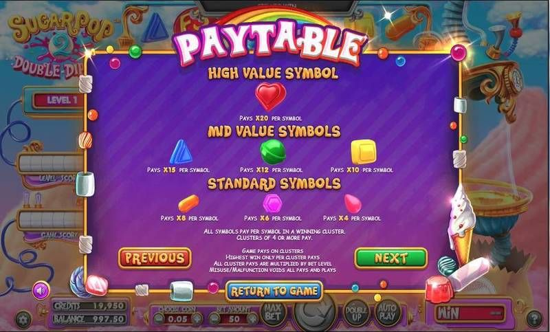 Sugar Pop 2: Double Dipped BetSoft Slot Paytable