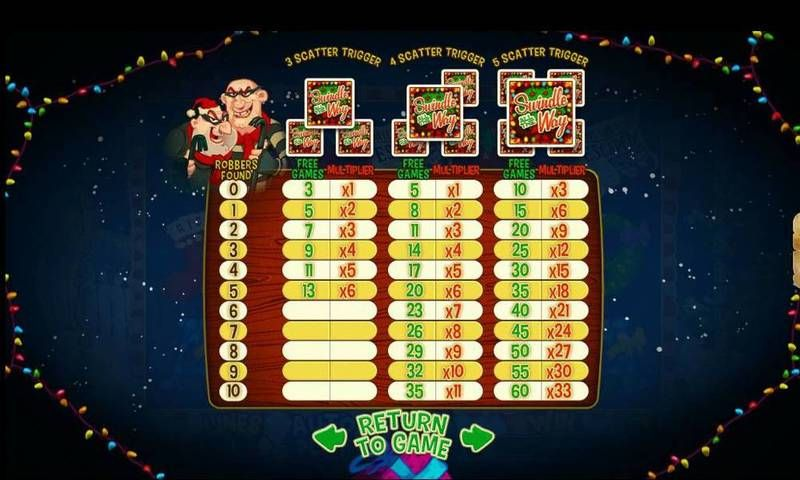 Swindle All The Way RTG Slot Bonus 2