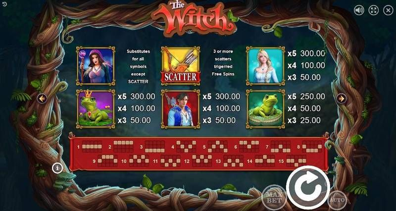 The Witch Booongo Slot Info