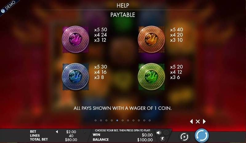Tiger Temple Genesis Slot Paytable