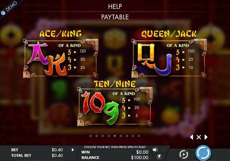 Year of the dog Genesis Slot Paytable