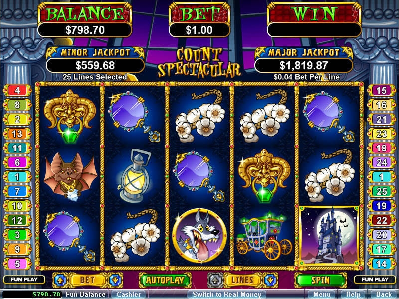 video slots bonus rounds